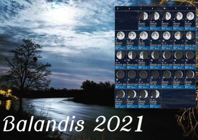 Balandis 2021